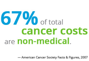cancer_costs